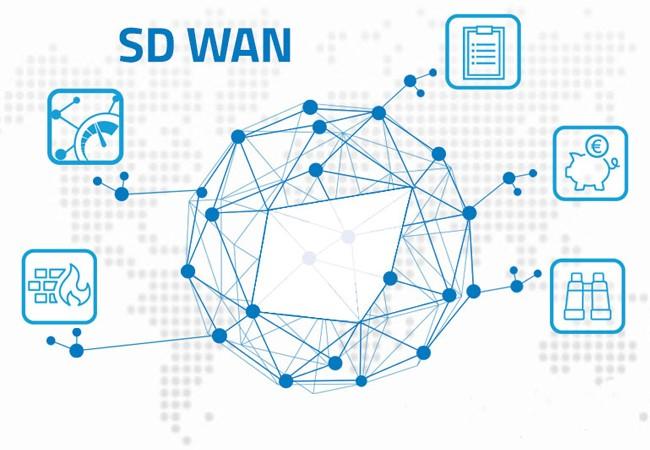 Dịch vụ SD-WAN hợp tác giữa VNTT và CATO NETWORKS