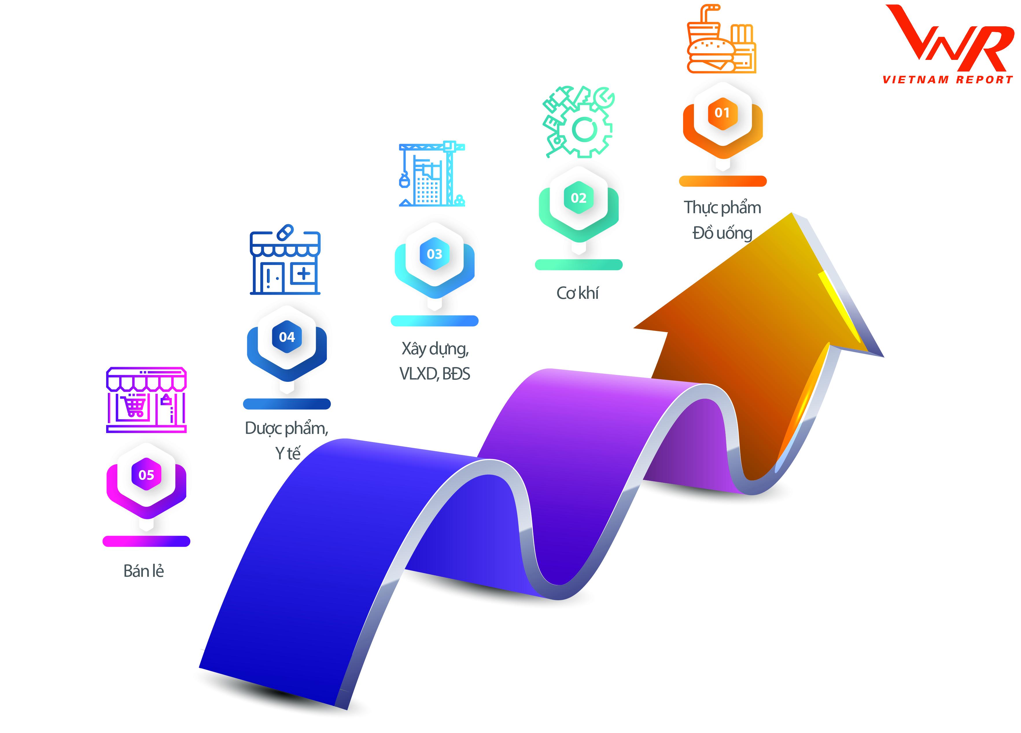 Công bố Top 500 Doanh nghiệp tăng trưởng nhanh nhất Việt Nam 2021