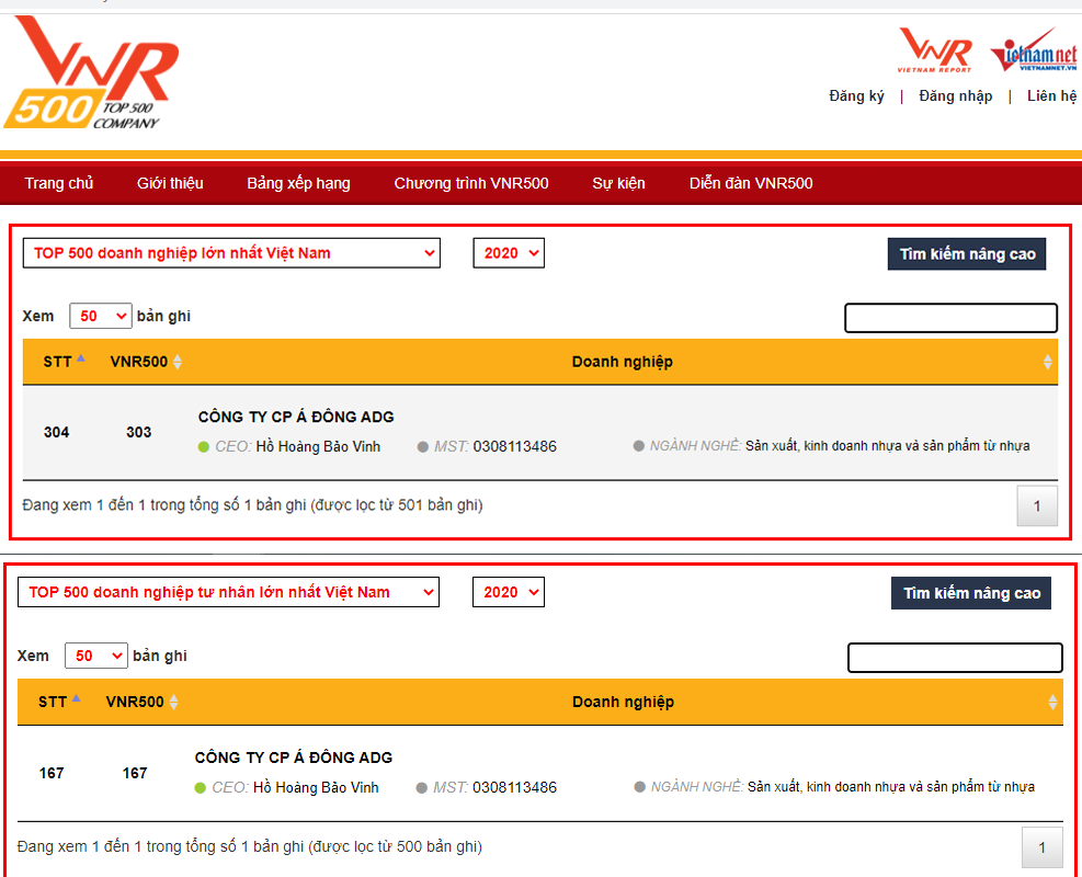 Xuất sắc thăng 46 hạng, Công ty Á Đông ADG đạt vị trí 167/500 trong Bảng xếp hạng VNR500