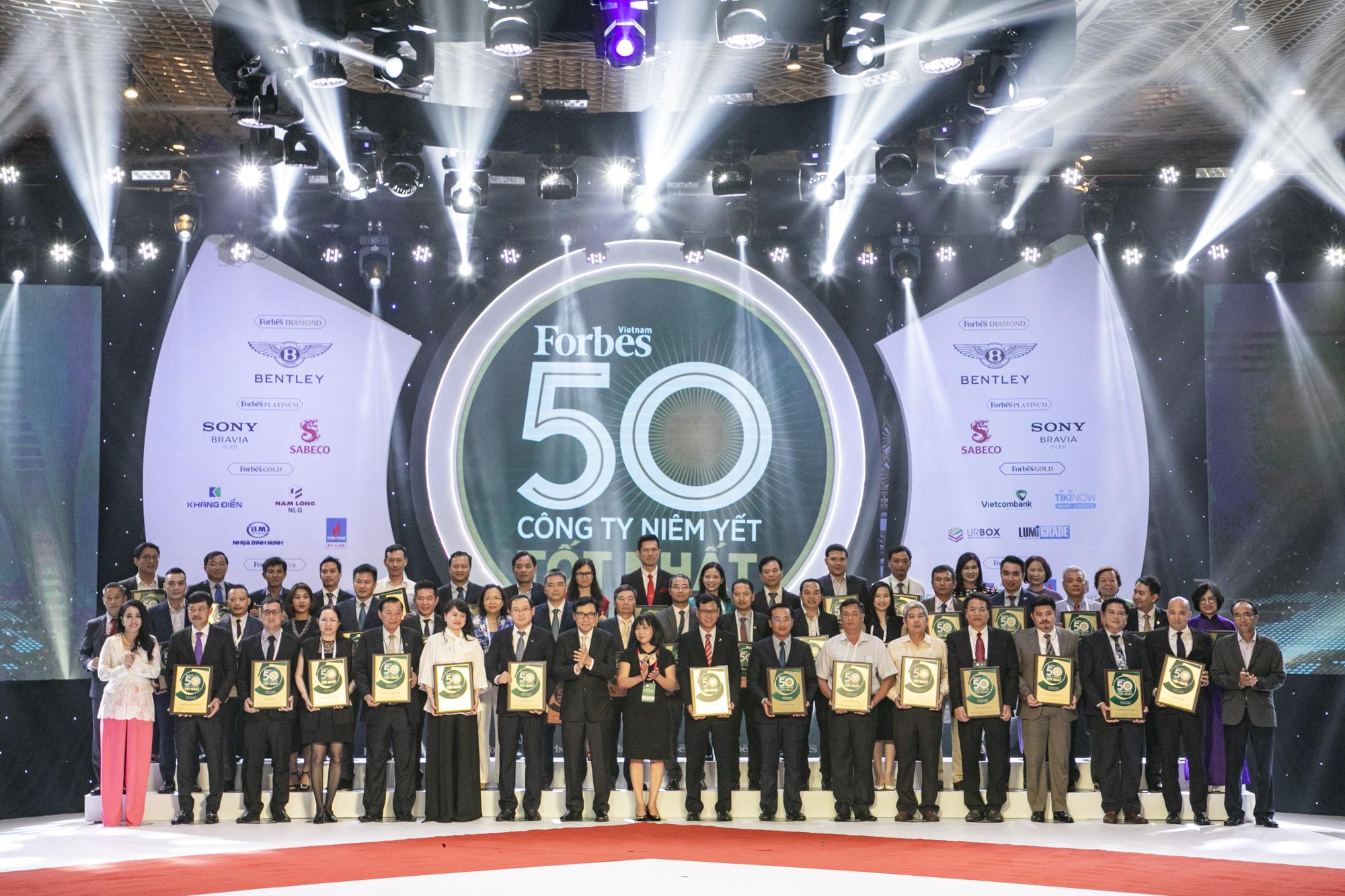 Tập đoàn Nam Long (HOSE: NLG) lần thứ 4 có mặt trong BXH 50 công ty niêm yết tốt nhất