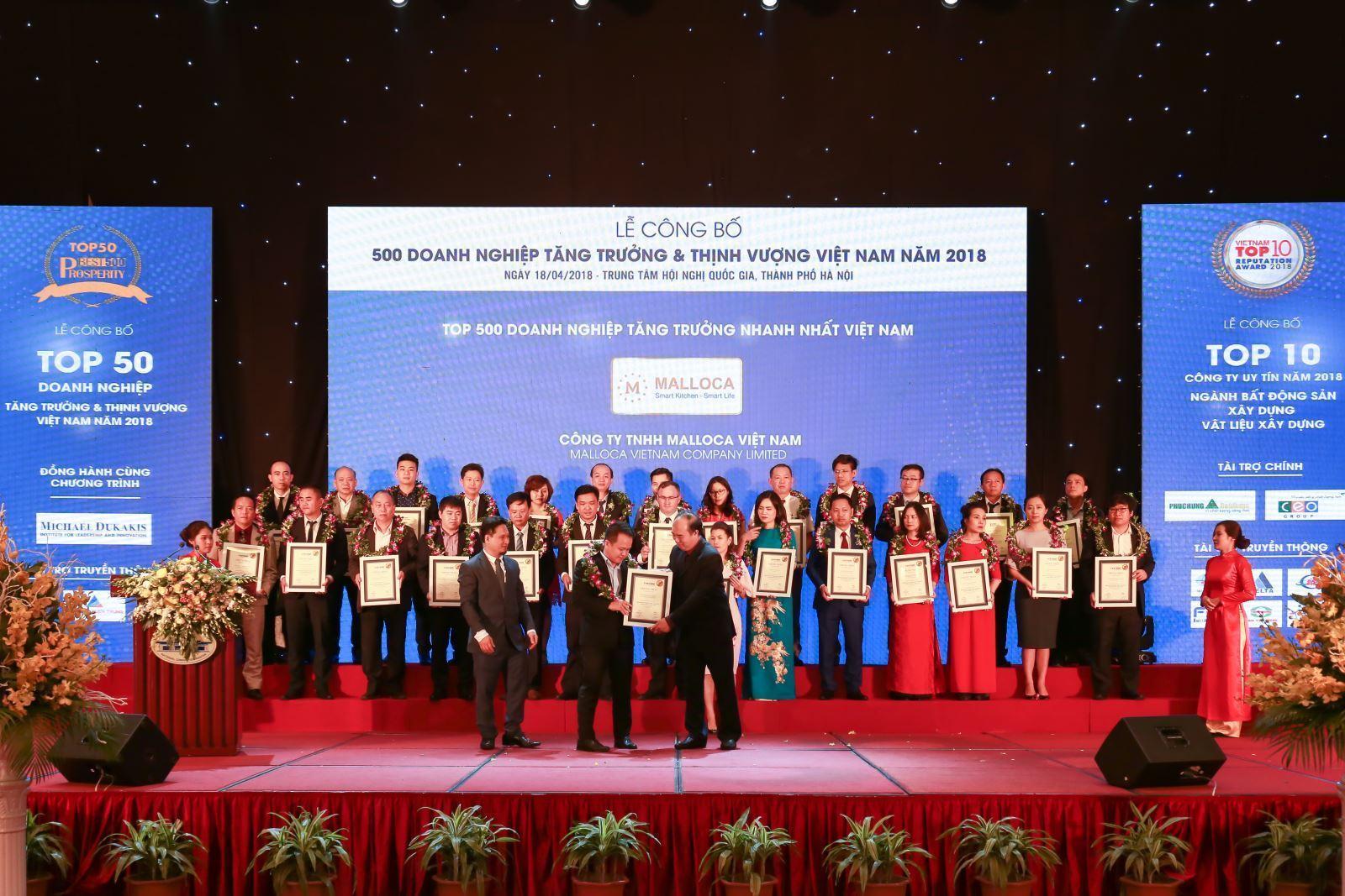 Malloca Việt Nam - một trong những doanh nghiệp tăng trưởng bền vững nhất Việt Nam
