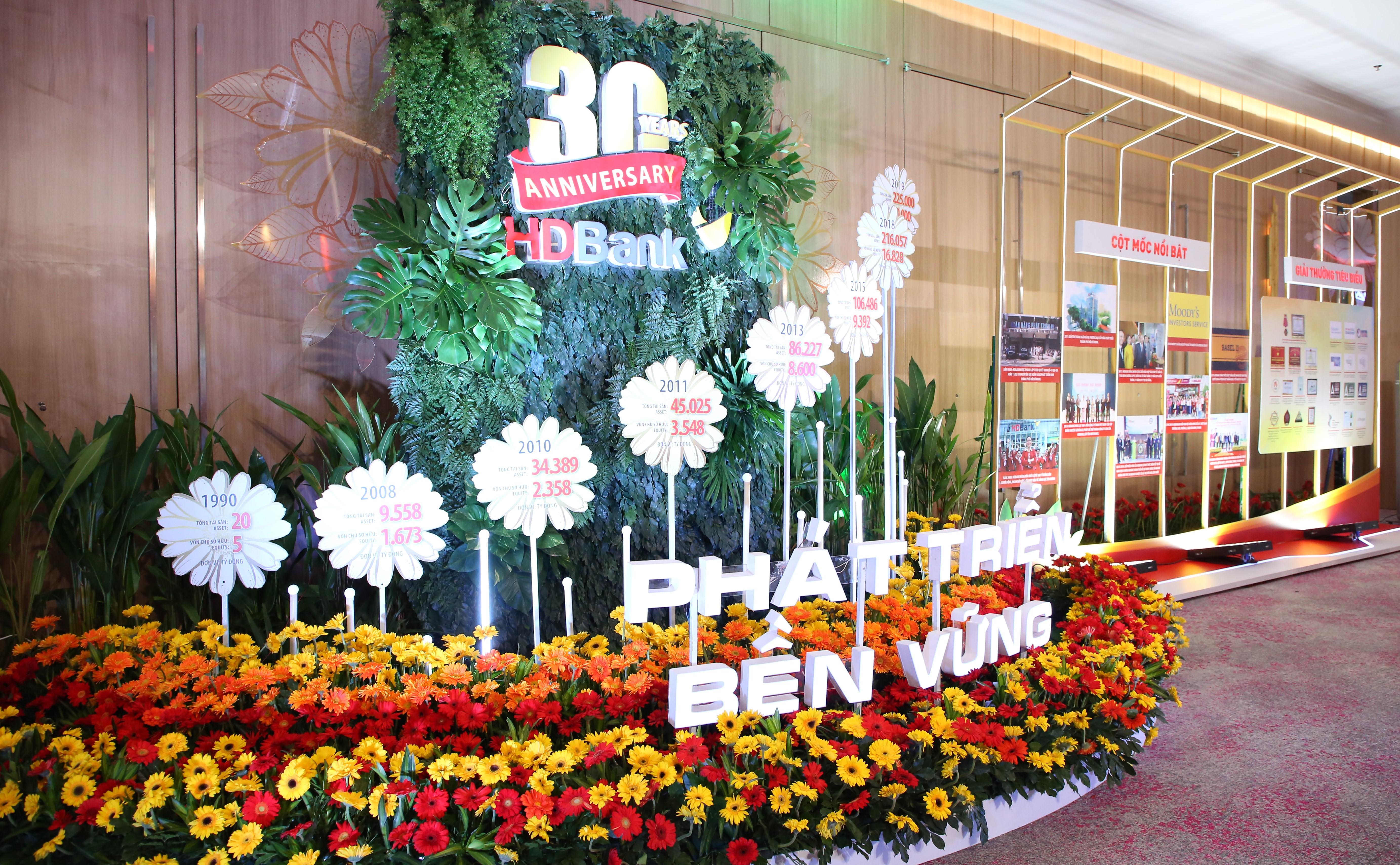 HDBank 30 năm - Ngân hàng hạnh phúc của CBNV
