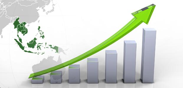 16/03/2016: Infographic: Khảo sát doanh nghiệp tăng trưởng và triển vọng 2016