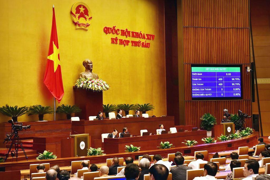 100% đại biểu Quốc hội có mặt đồng ý phê chuẩn Hiệp định CPTPP