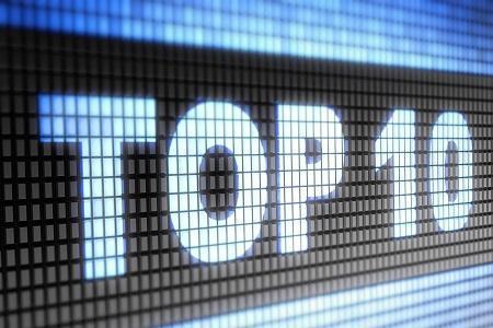 Top 10 công ty công nghệ làm thay đổi thế giới