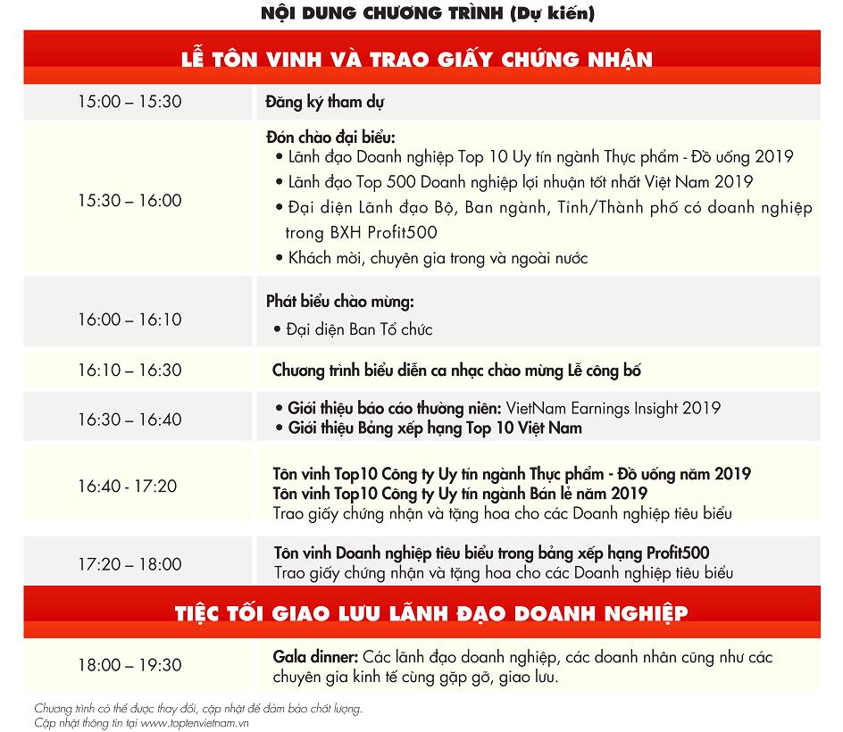 LCB_Nganh_Thuc_pham-Agenda2